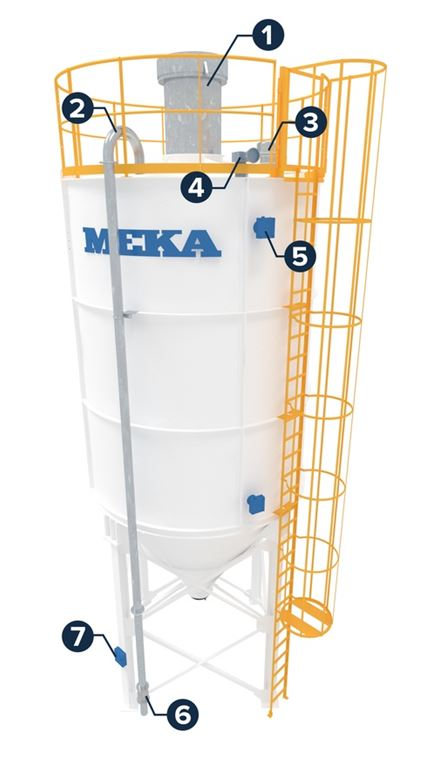 SILO SAFETY SYSTEM TO PREVENT CEMENT SILO OVERPRESSURE